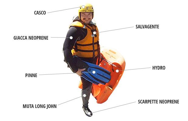 foto che descrive l'attrezzatura per l'hydrospeed che fornisce rafting republic